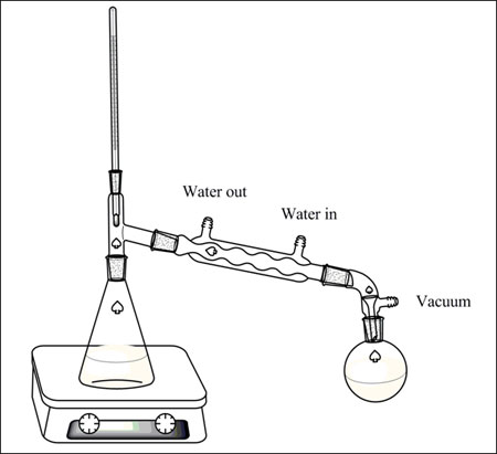 how to draw dipoles in chemdraw