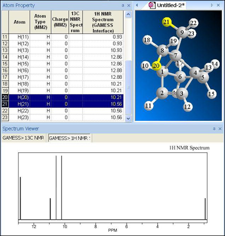 GAMESS NMR differentiates between the two methyl groups in norbornene