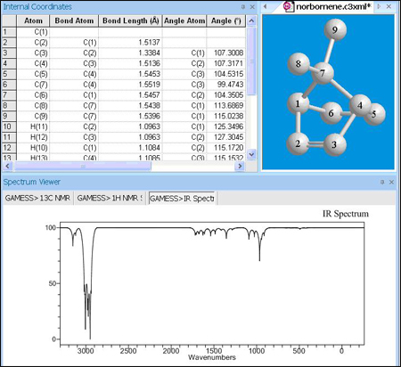 Norbornene IR spectrum prediction via Chem3D GAMESS
