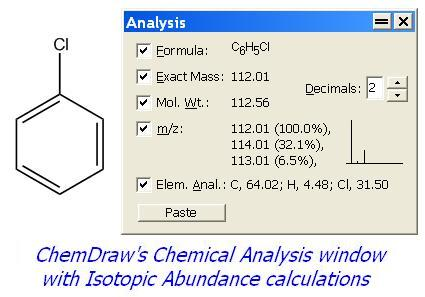 ChemDraw`s Chemical Analysis window with Isotopic Abundance calculations