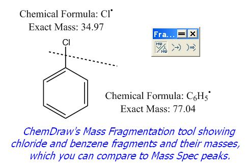 ChemDraw`s Mass Fragmentation tool